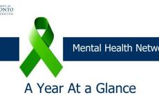 Mental Health Network Year at a Glance